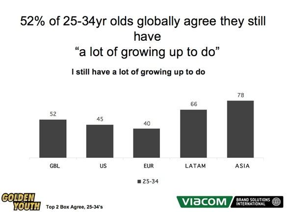 viacom-golden-age-youth-growing-up-to-do-august-2008.jpg