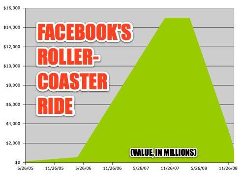 facebookchart.jpg