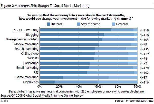 social_media_marketing_budget_breakdown.png