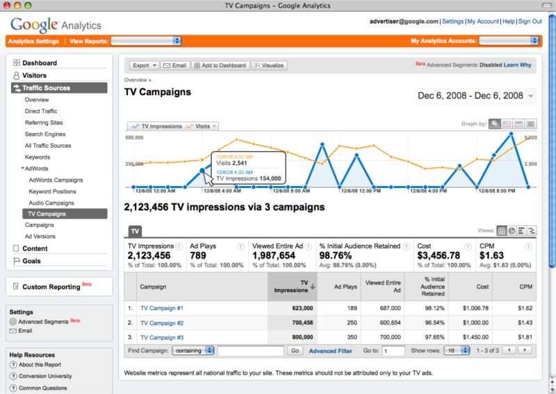 New Analytics Screenshot Tuesday.png