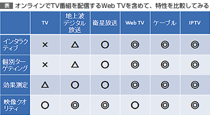 TVServiceComparison.jpg