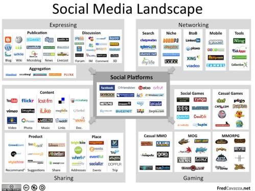 SocialMediaLandscape.jpg