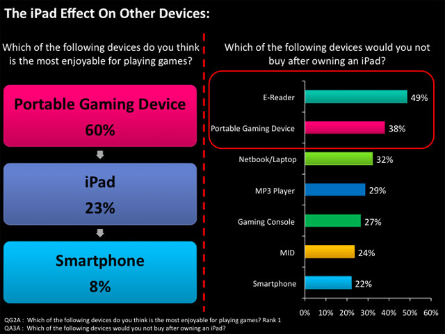 201007-ipad-gaming-main.jpg