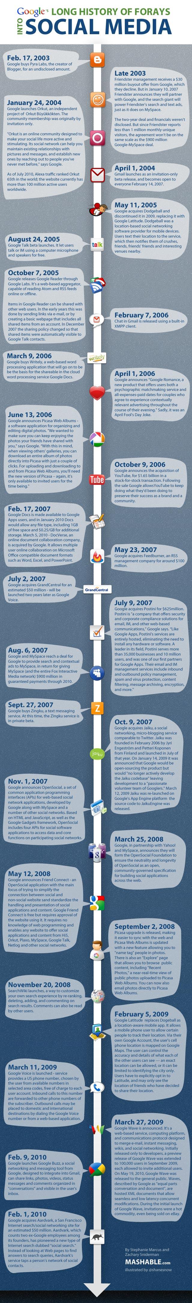 google-history-social-media.jpg