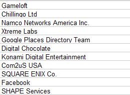 2010-07-Appranking.png