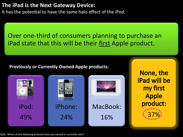 201007-first-apple-ipad.jpg