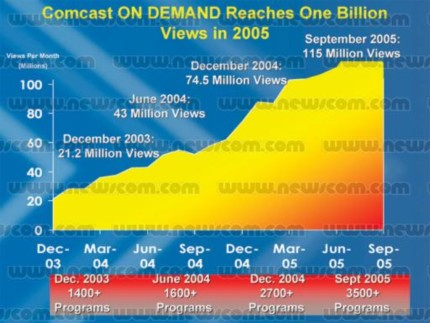 Comcast1billion.jpg