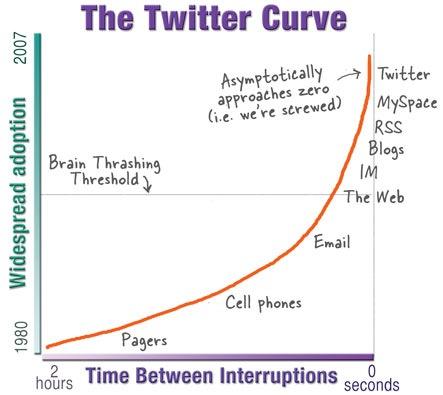 TwitterCurve.jpg