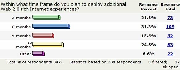 adobe-scene7-web-20-experience-deployment-timeframe.jpg