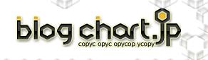 blogchart_logo.png
