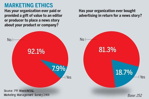 prweek-msl-marketing-ethics-advertising-news-july-2008.jpg